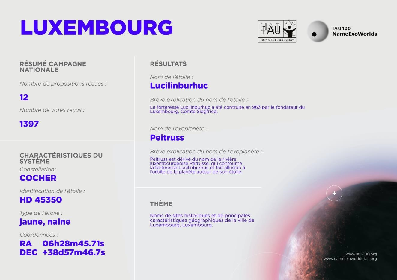 #NameExoWorlds Result Luxembourg
